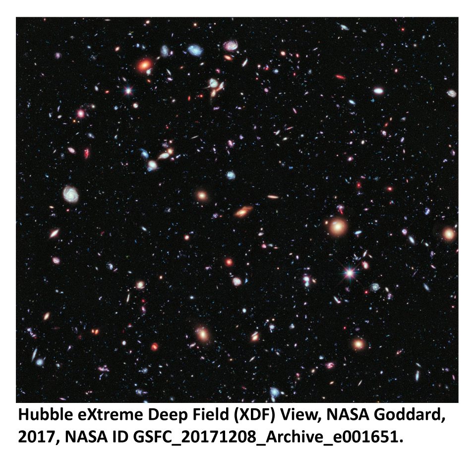 Hubble eXtreme Deep Field (XDF) View showing early galaxies